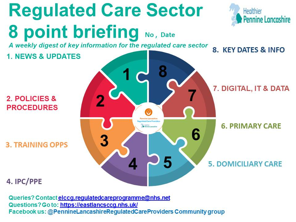 Regulated Care 8 point briefing Icon